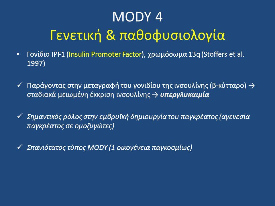 MODY 4 Γενετική & παθοφυσιολογία
