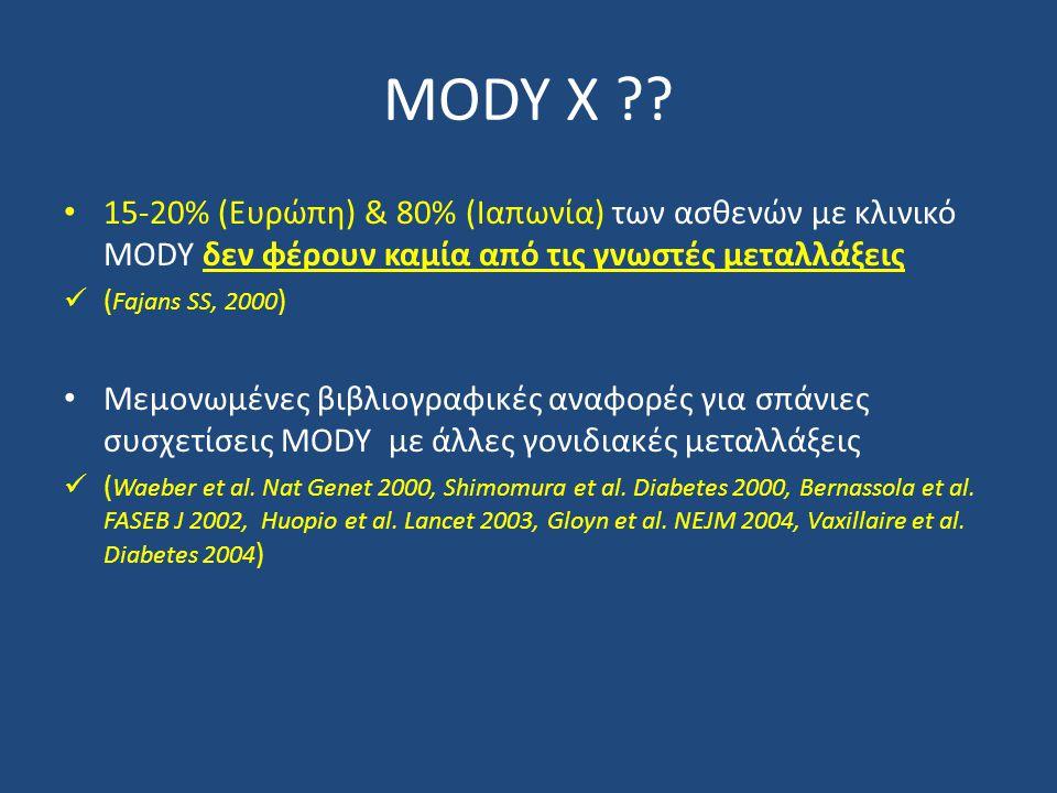 MODY Χ 15-20% (Ευρώπη) & 80% (Ιαπωνία) των ασθενών με κλινικό MODY δεν φέρουν καμία από τις γνωστές μεταλλάξεις.