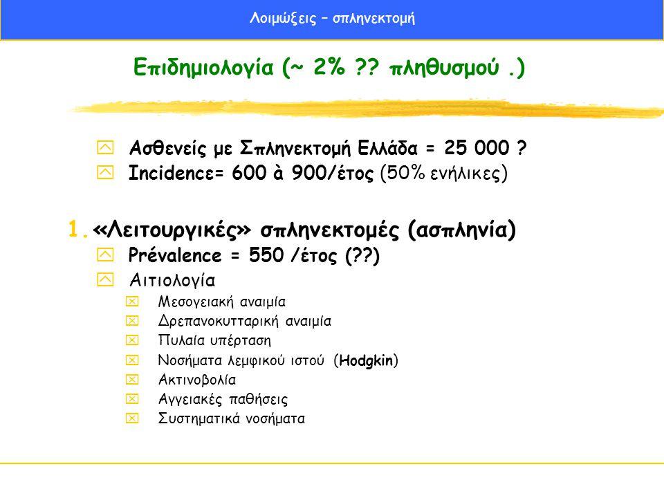 Επιδημιολογία (~ 2% πληθυσμού .)