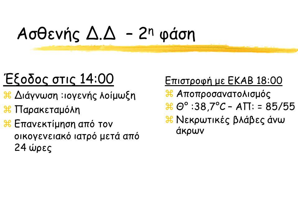 Ασθενής Δ.Δ – 2η φάση Έξοδος στις 14:00 Επιστροφή με ΕΚΑΒ 18:00