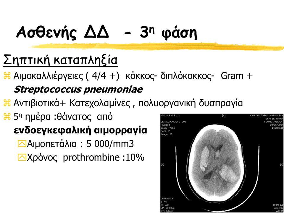 Ασθενής ΔΔ - 3η φάση Σηπτική καταπληξία