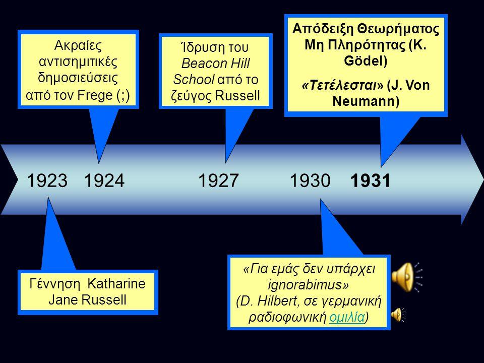 1931 1924 1927 1923 1930 Απόδειξη Θεωρήματος Μη Πληρότητας (K. Gödel)
