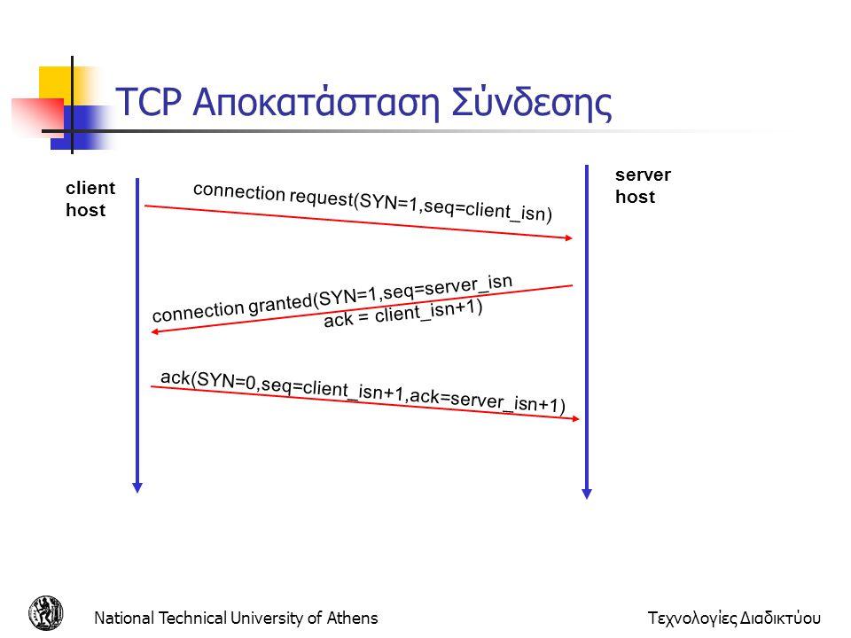 TCP Αποκατάσταση Σύνδεσης