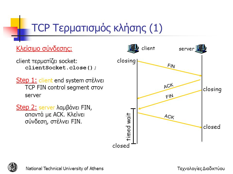 TCP Τερματισμός κλήσης (1)