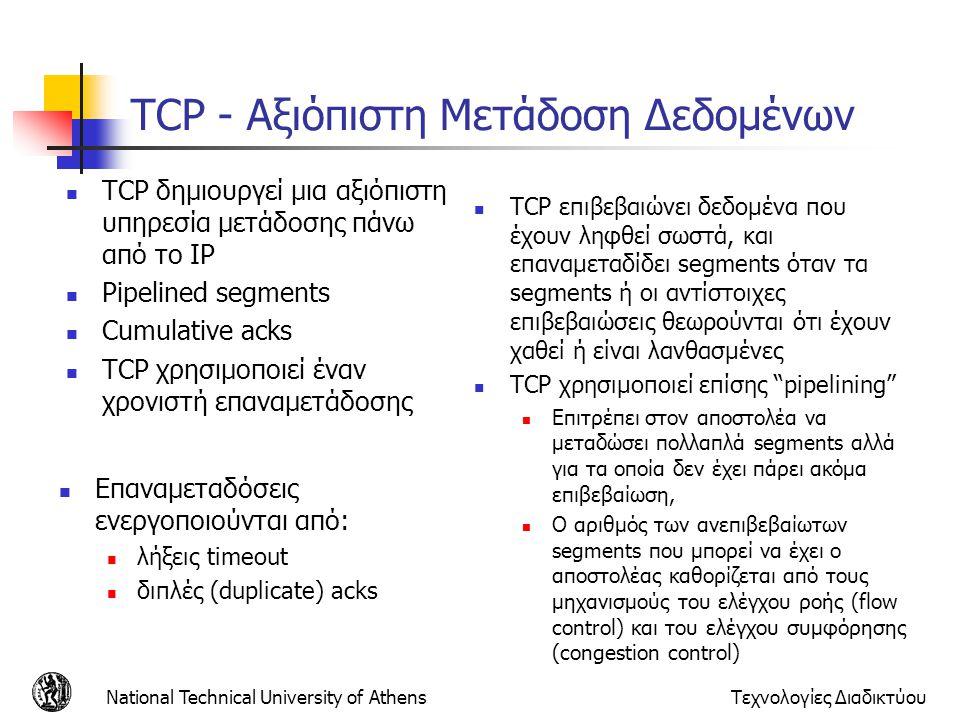 TCP - Αξιόπιστη Μετάδοση Δεδομένων