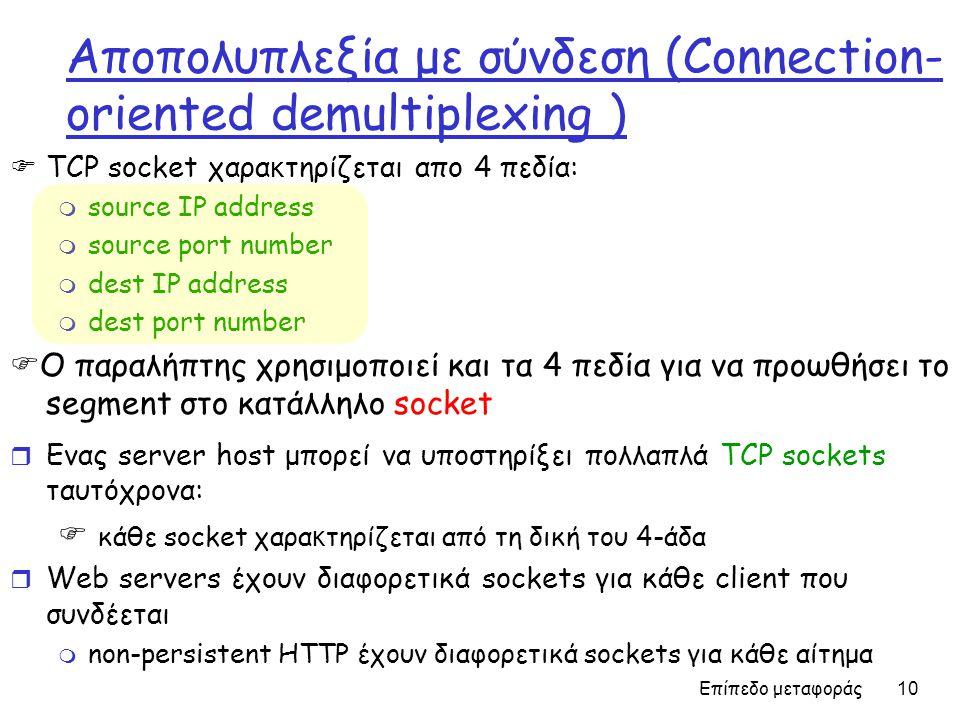 Αποπολυπλεξία με σύνδεση (Connection-oriented demultiplexing )