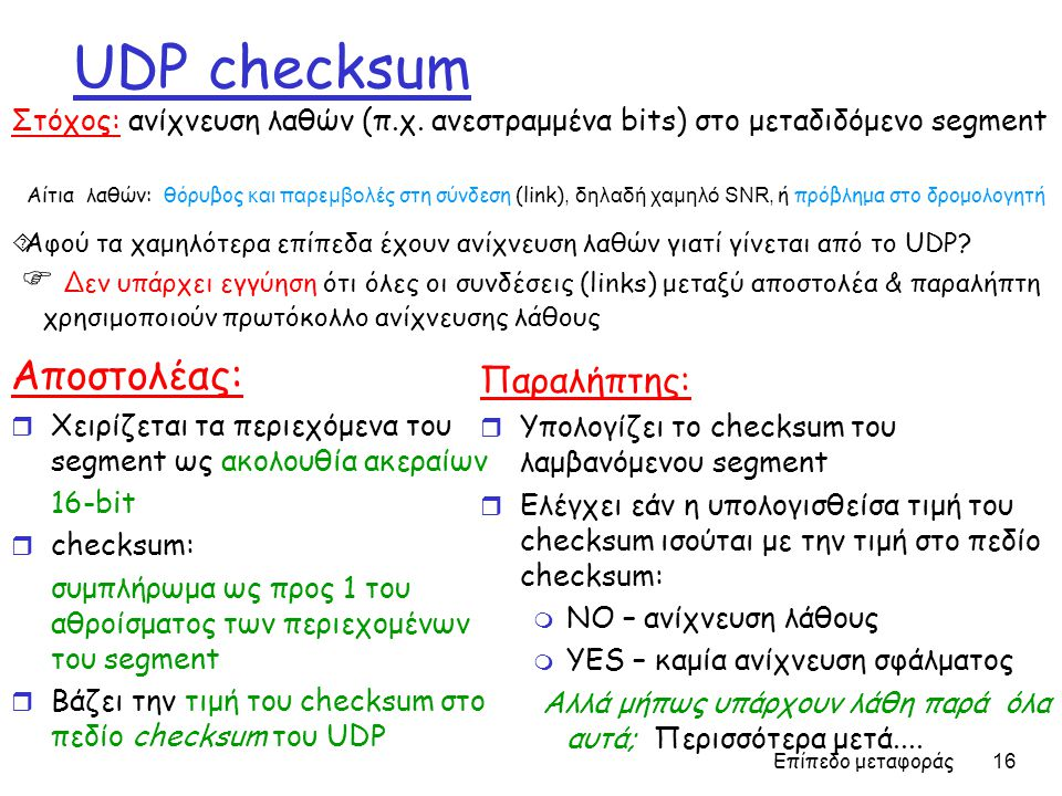 UDP checksum Αποστολέας: