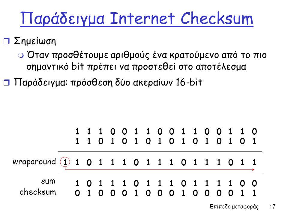 Παράδειγμα Internet Checksum