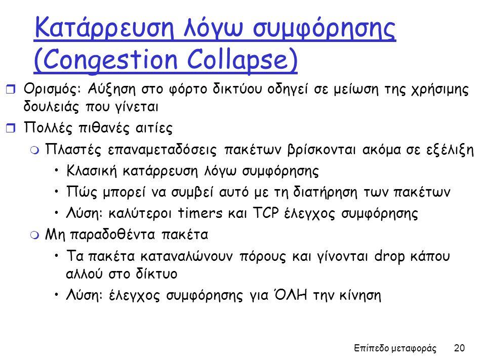 Κατάρρευση λόγω συμφόρησης (Congestion Collapse)