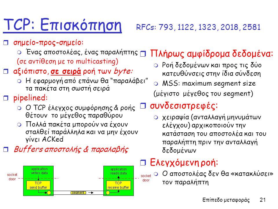 TCP: Επισκόπηση RFCs: 793, 1122, 1323, 2018, 2581 σημείο-προς-σημείο: Ένας αποστολέας, ένας παραλήπτης.