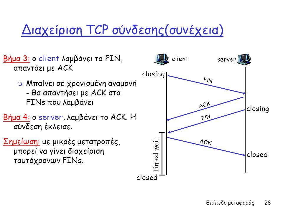 Διαχείριση TCP σύνδεσης(συνέχεια)