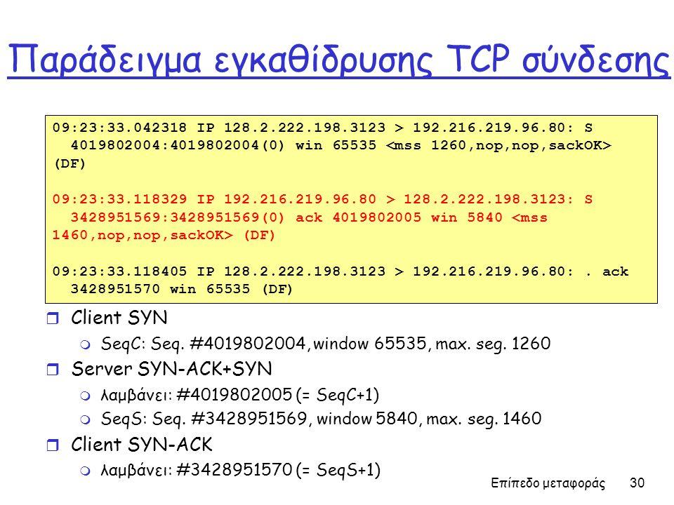 Παράδειγμα εγκαθίδρυσης TCP σύνδεσης