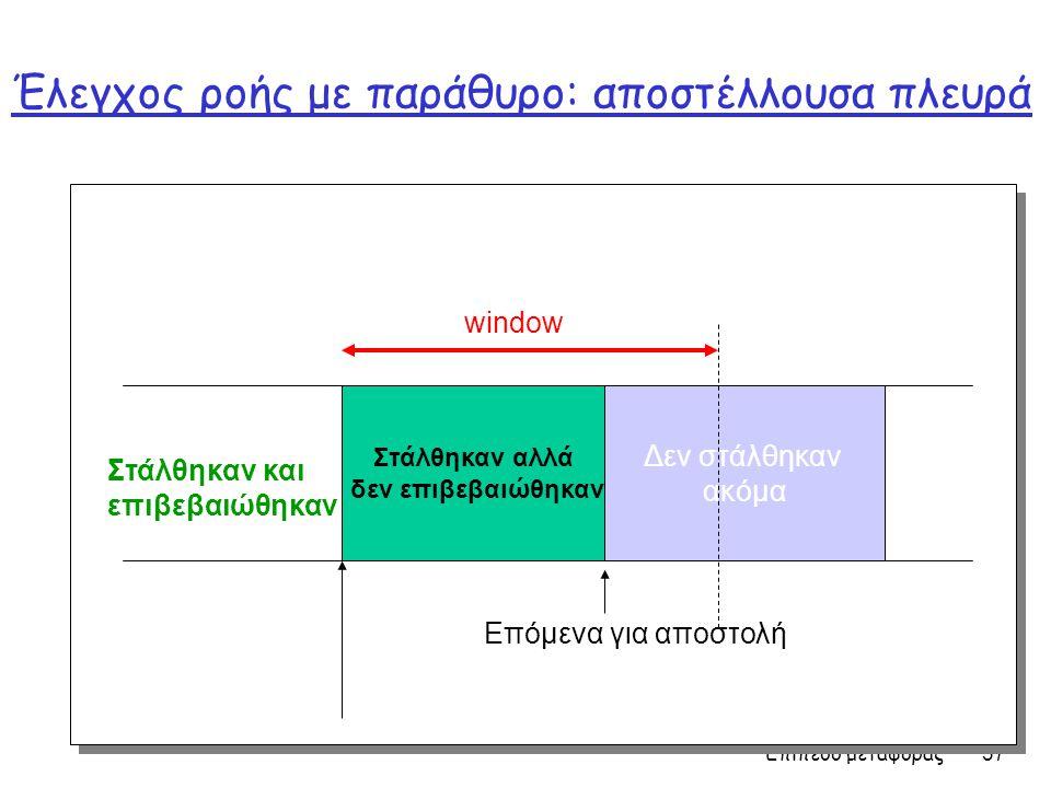 Έλεγχος ροής με παράθυρο: αποστέλλουσα πλευρά