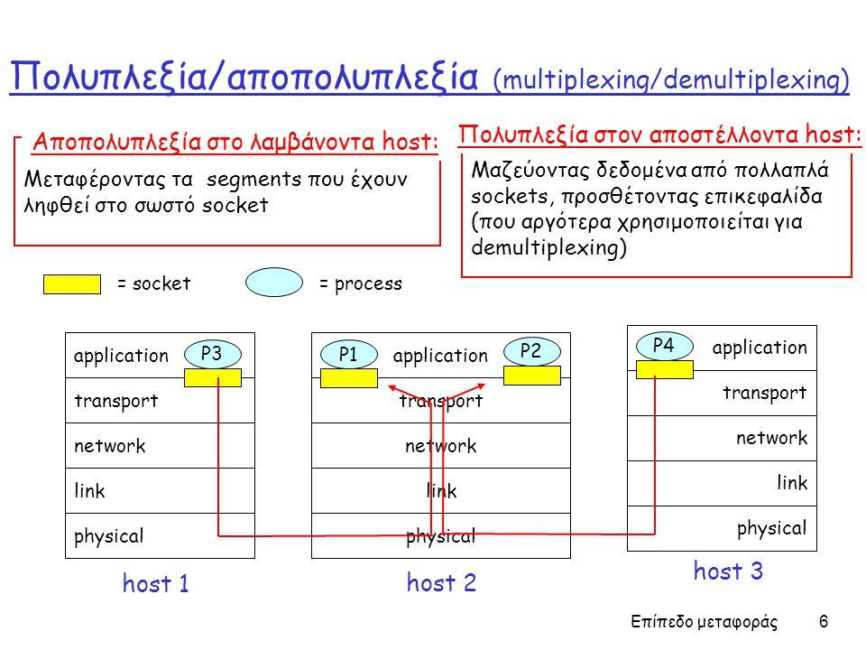 Πολυπλεξία/αποπολυπλεξία (multiplexing/demultiplexing)