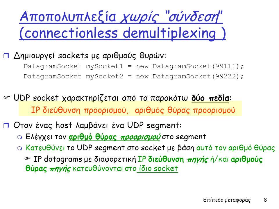 Aποπολυπλεξία χωρίς σύνδεση (connectionless demultiplexing )