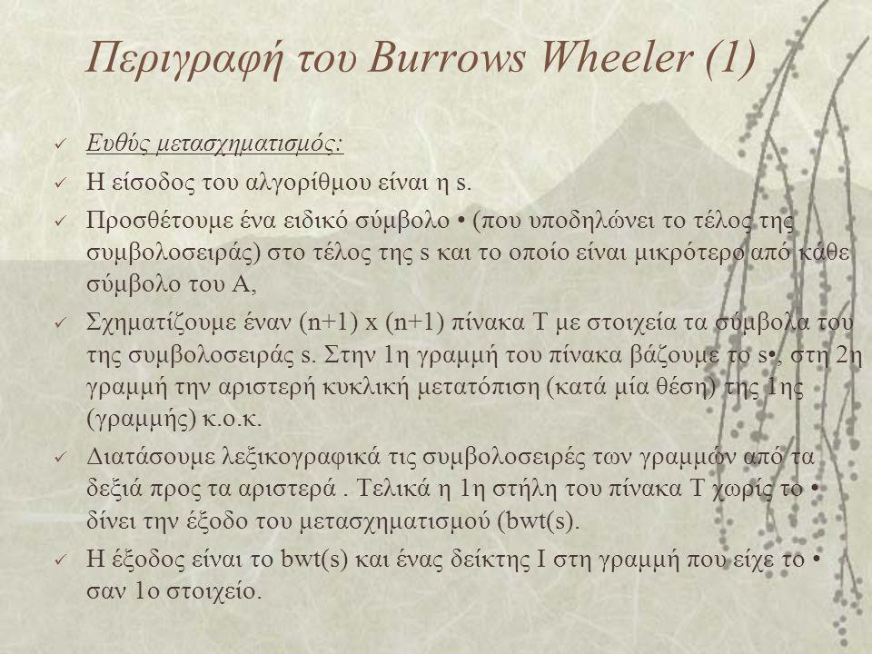 Περιγραφή του Burrows Wheeler (1)