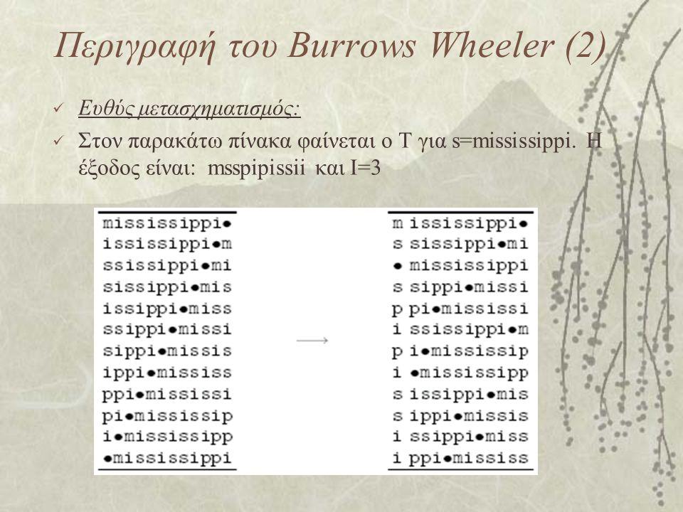 Περιγραφή του Burrows Wheeler (2)