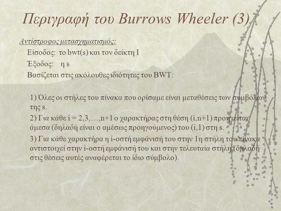 Περιγραφή του Burrows Wheeler (3)