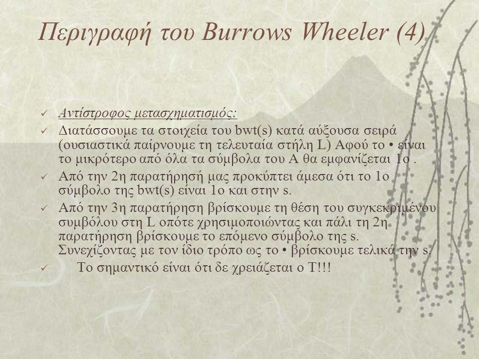 Περιγραφή του Burrows Wheeler (4)