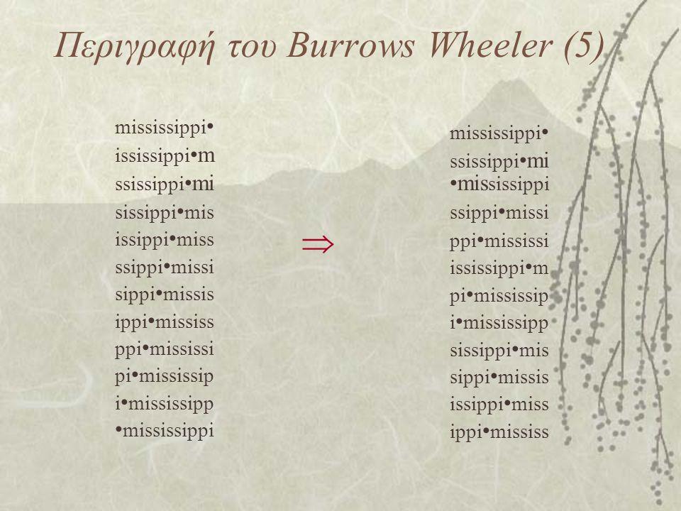 Περιγραφή του Burrows Wheeler (5)