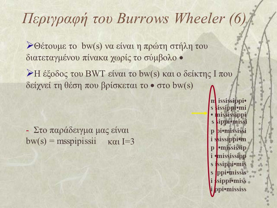 Περιγραφή του Burrows Wheeler (6)