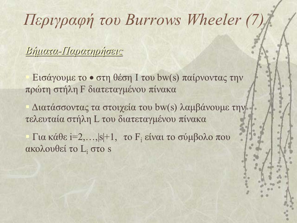 Περιγραφή του Burrows Wheeler (7)