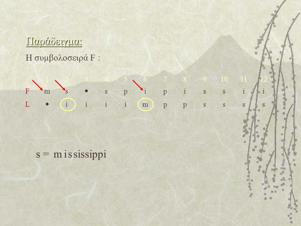 Παράδειγμα: s = m i s sissippi Η συμβολοσειρά F : 1 2 3 4 5 6 7 8 9 10
