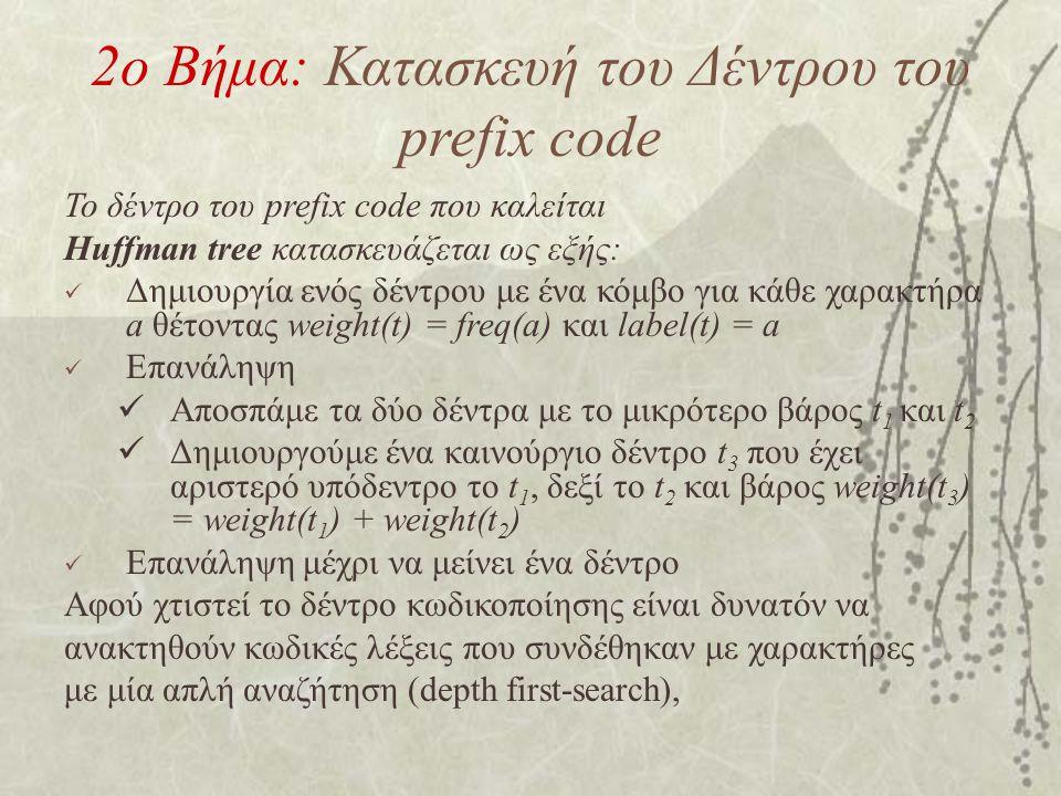 2ο Βήμα: Κατασκευή του Δέντρου του prefix code
