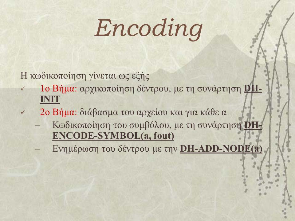 Encoding Η κωδικοποίηση γίνεται ως εξής