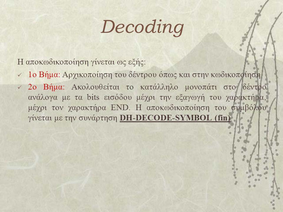 Decoding Η αποκωδικοποίηση γίνεται ως εξής: