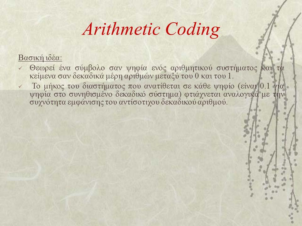 Arithmetic Coding Βασική ιδέα: