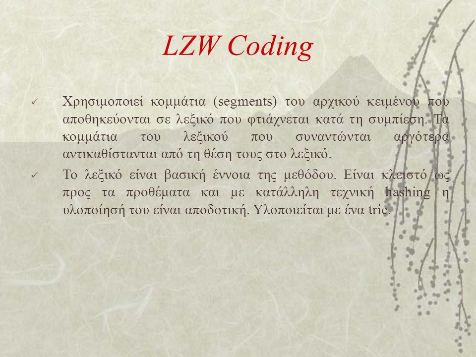 LZW Coding