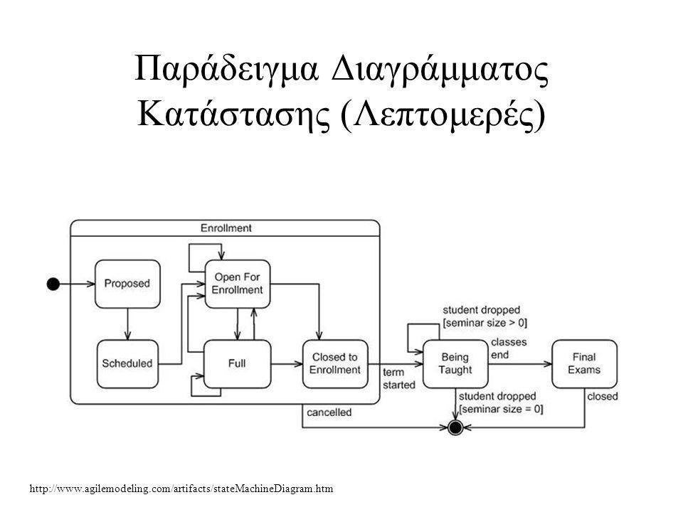 Παράδειγμα Διαγράμματος Κατάστασης (Λεπτομερές)