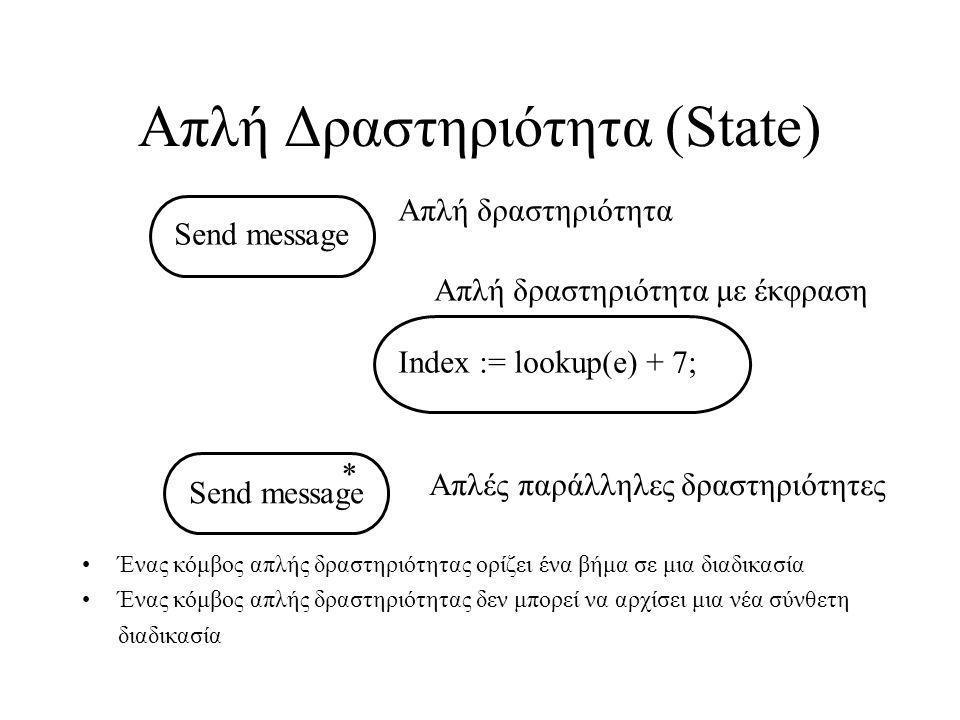 Απλή Δραστηριότητα (State)