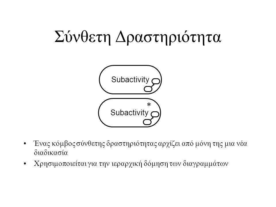 Σύνθετη Δραστηριότητα