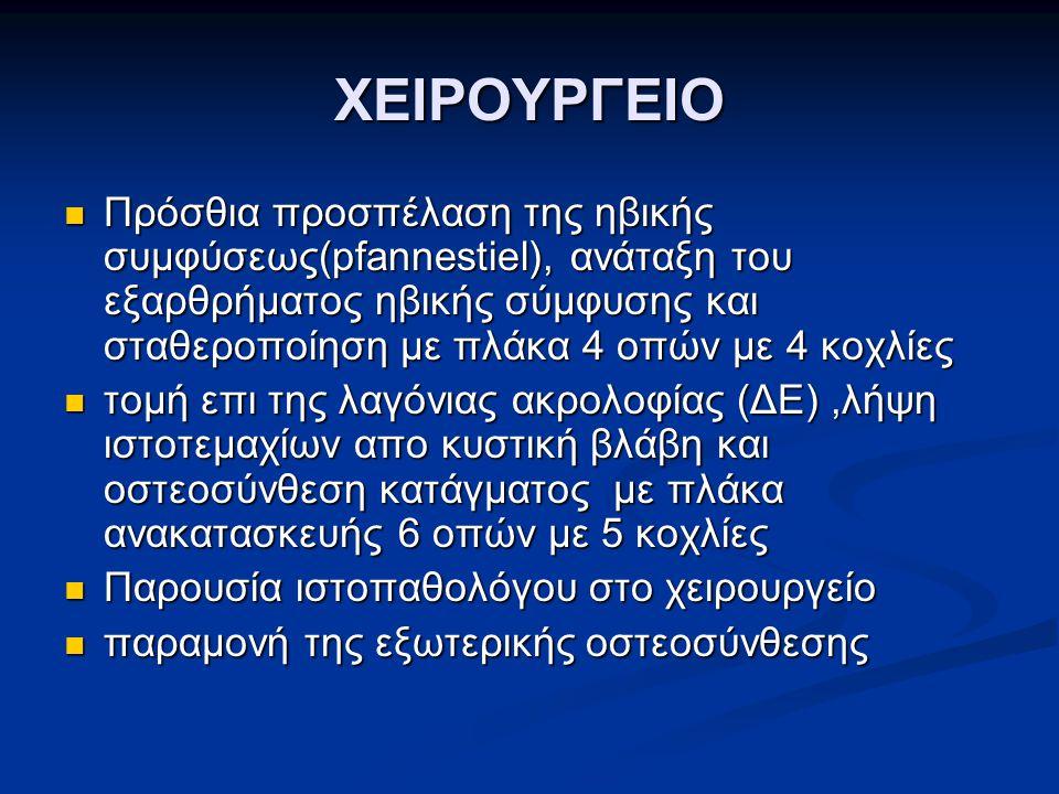 ΧΕΙΡΟΥΡΓΕΙΟ