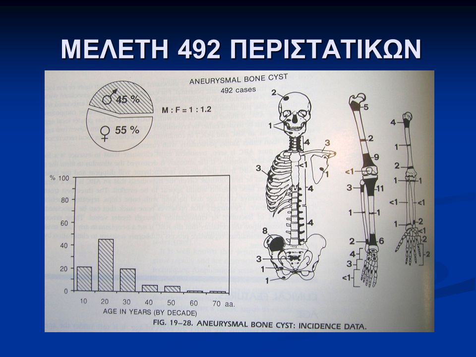 ΜΕΛΕΤΗ 492 ΠΕΡΙΣΤΑΤΙΚΩΝ