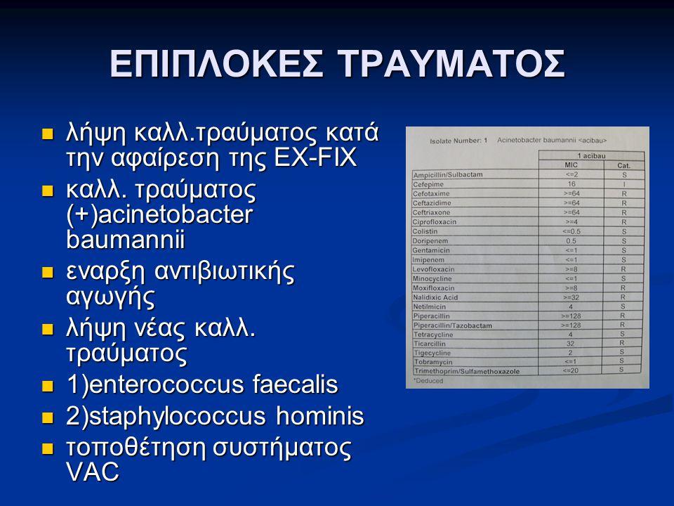 ΕΠΙΠΛΟΚΕΣ ΤΡΑΥΜΑΤΟΣ λήψη καλλ.τραύματος κατά την αφαίρεση της EX-FIX