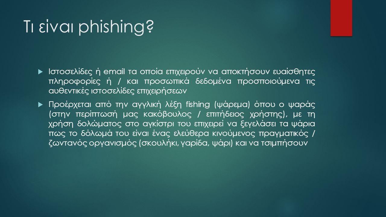 Τι είναι phishing