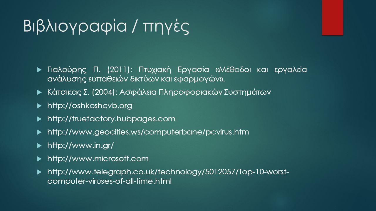 Βιβλιογραφία / πηγές Γιαλούρης Π. (2011): Πτυχιακή Εργασία «Μέθοδοι και εργαλεία ανάλυσης ευπαθειών δικτύων και εφαρμογών».
