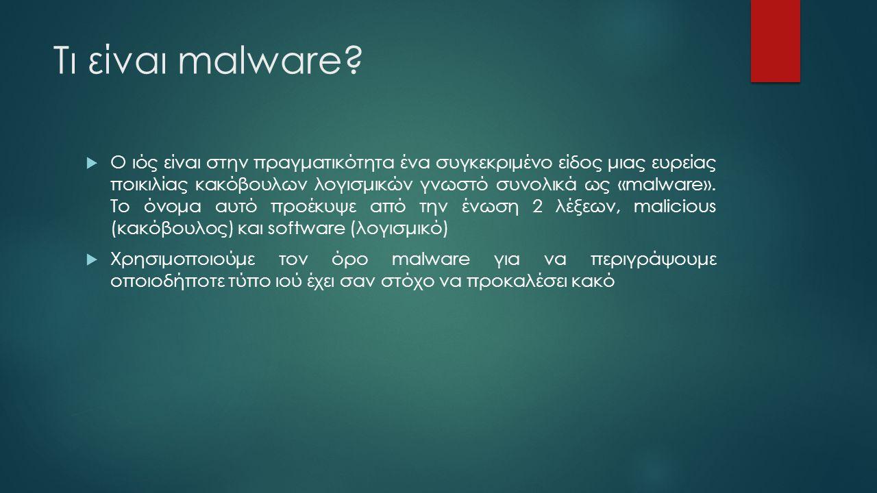 Τι είναι malware