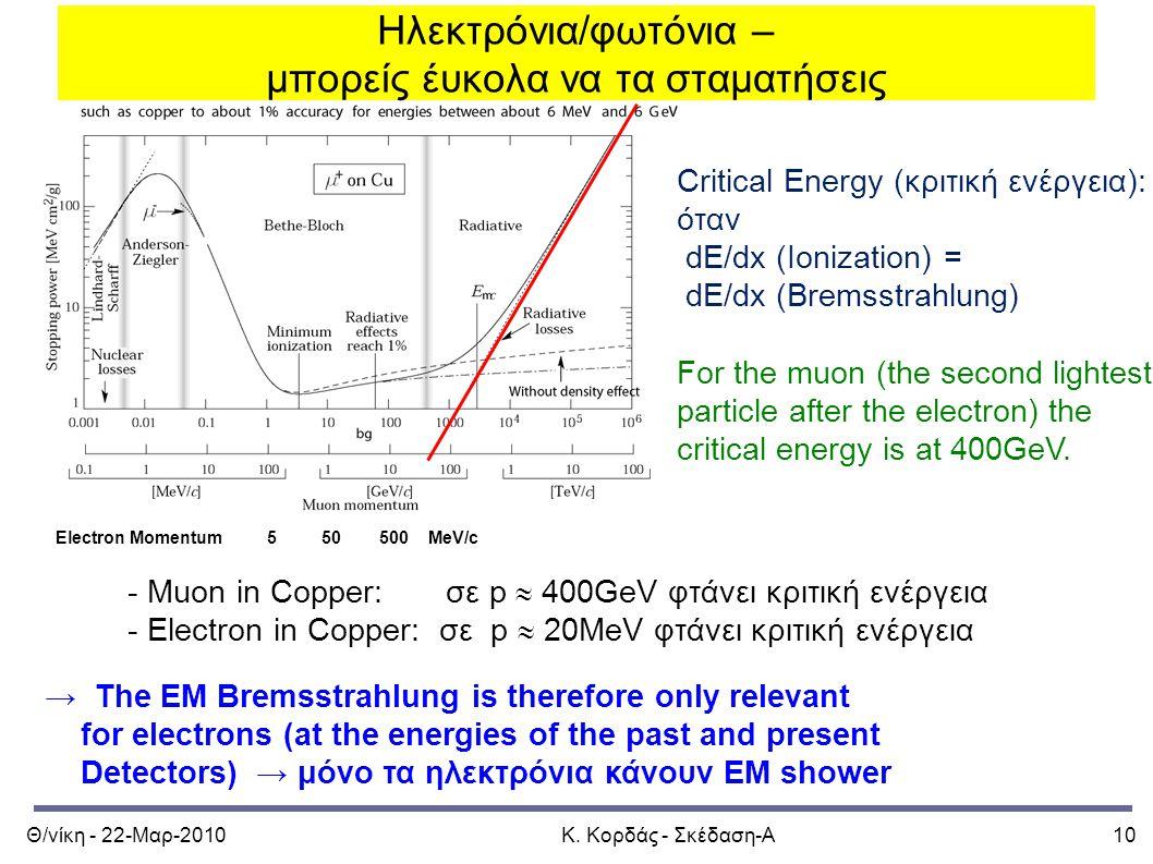 Ηλεκτρόνια/φωτόνια – μπορείς έυκολα να τα σταματήσεις