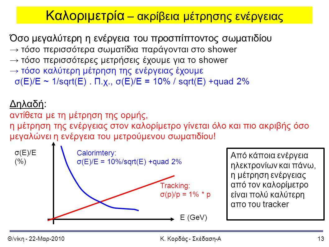 Καλοριμετρία – ακρίβεια μέτρησης ενέργειας