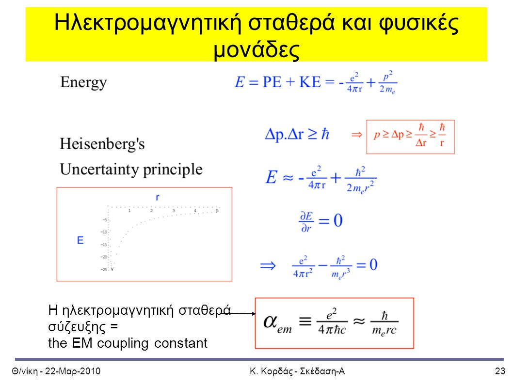 Ηλεκτρομαγνητική σταθερά και φυσικές μονάδες