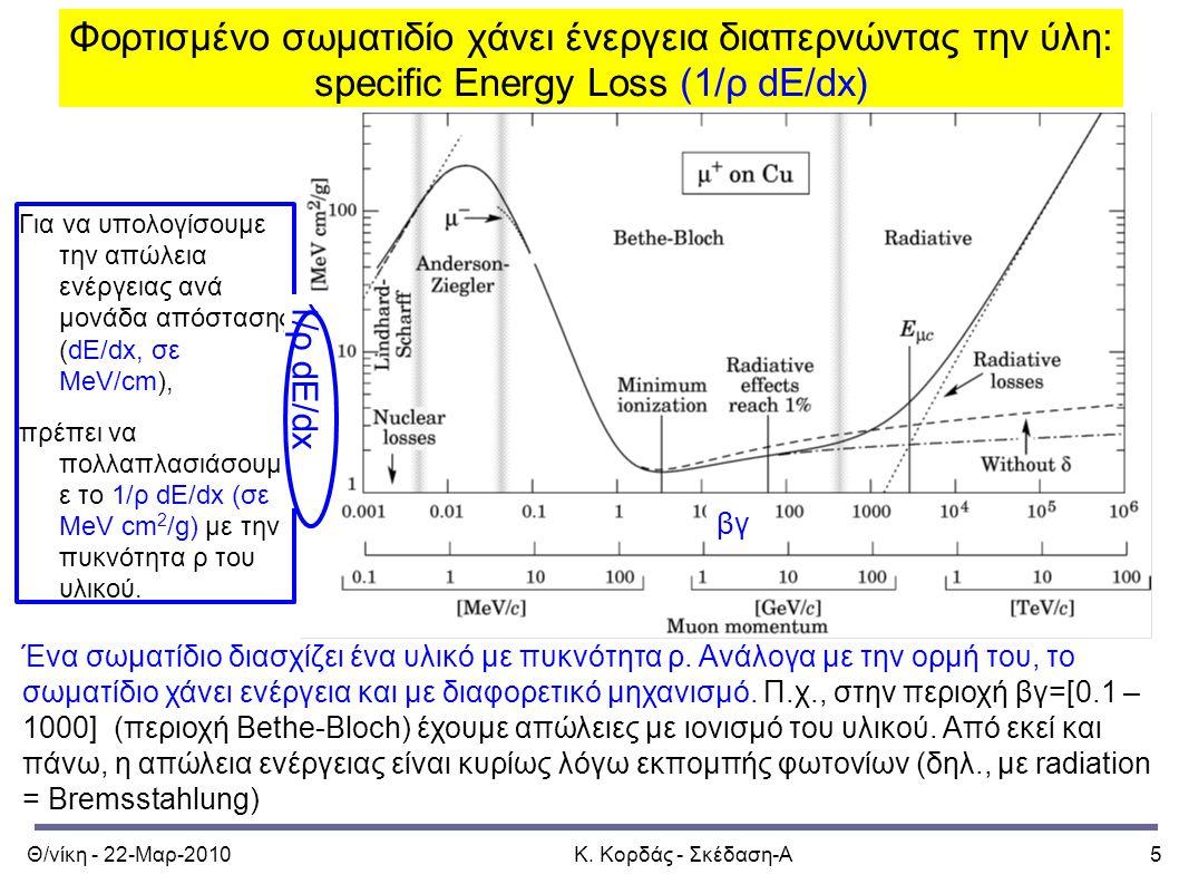 Φορτισμένο σωματιδίο χάνει ένεργεια διαπερνώντας την ύλη: specific Energy Loss (1/ρ dE/dx)