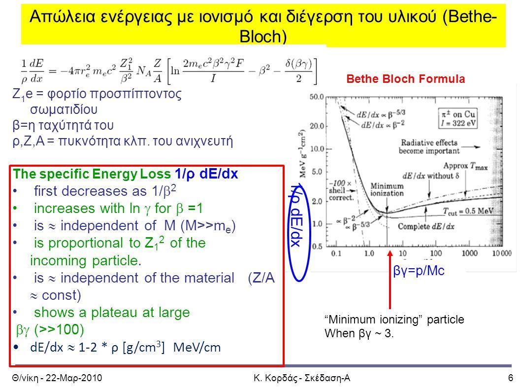 Απώλεια ενέργειας με ιονισμό και διέγερση του υλικού (Bethe-Bloch)