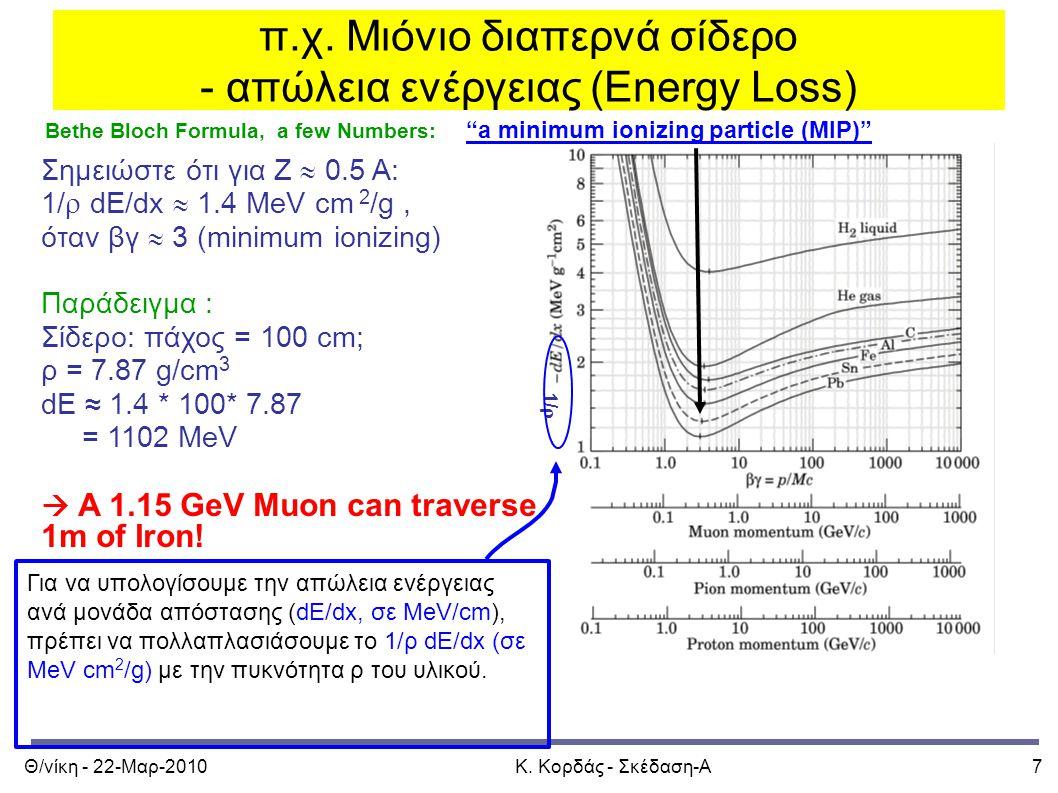 π.χ. Μιόνιο διαπερνά σίδερο - απώλεια ενέργειας (Energy Loss)