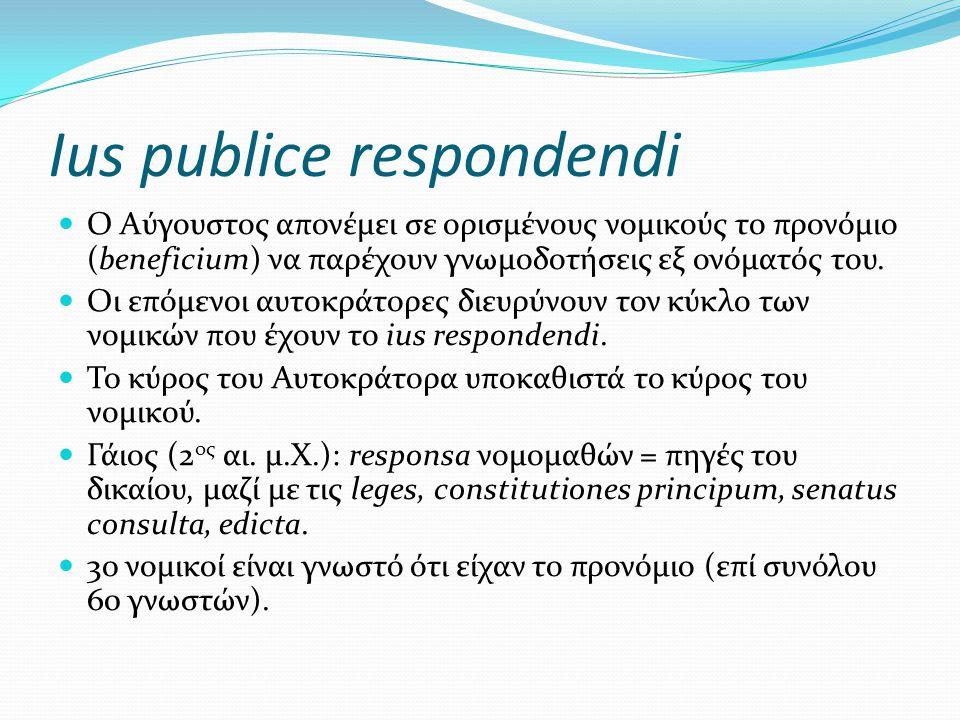 Ius publice respondendi