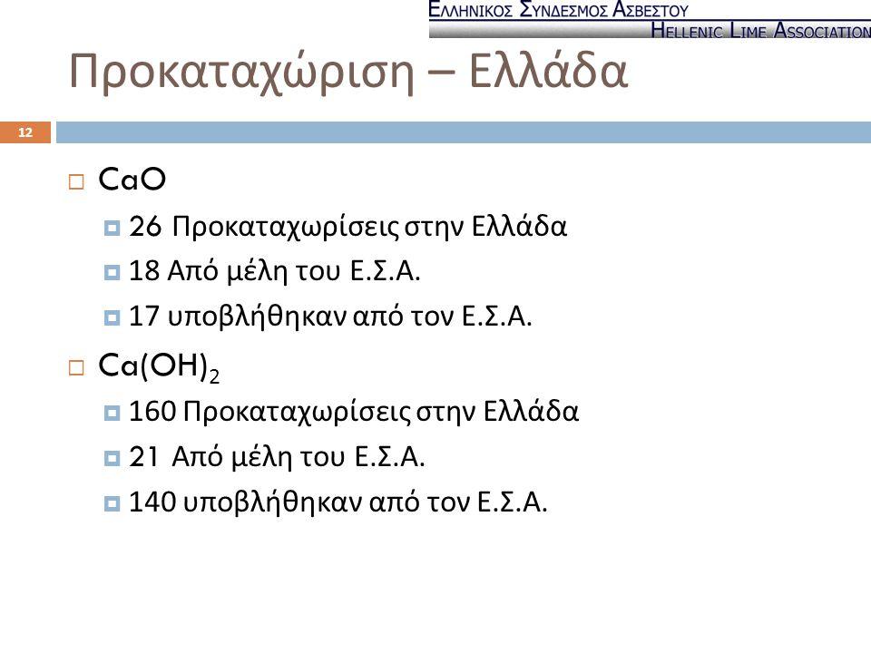 Προκαταχώριση – Ελλάδα