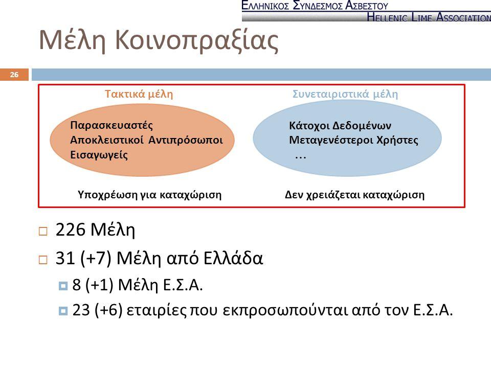 Μέλη Κοινοπραξίας 226 Μέλη 31 (+7) Μέλη από Ελλάδα 8 (+1) Μέλη Ε.Σ.Α.